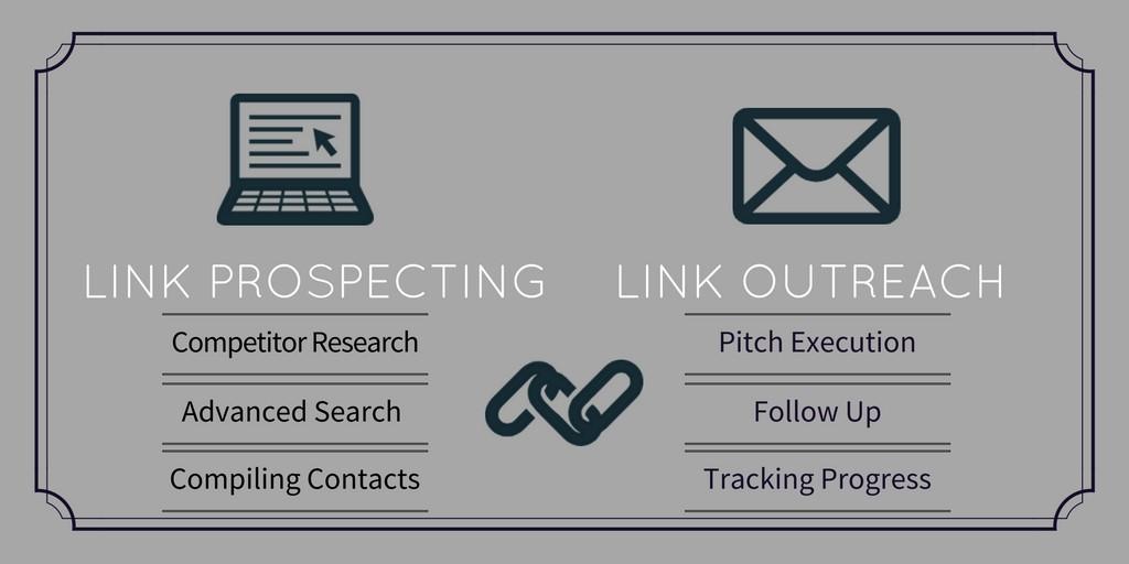 link prospecting