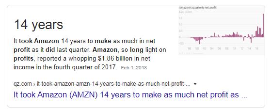 Amazon 14 Years