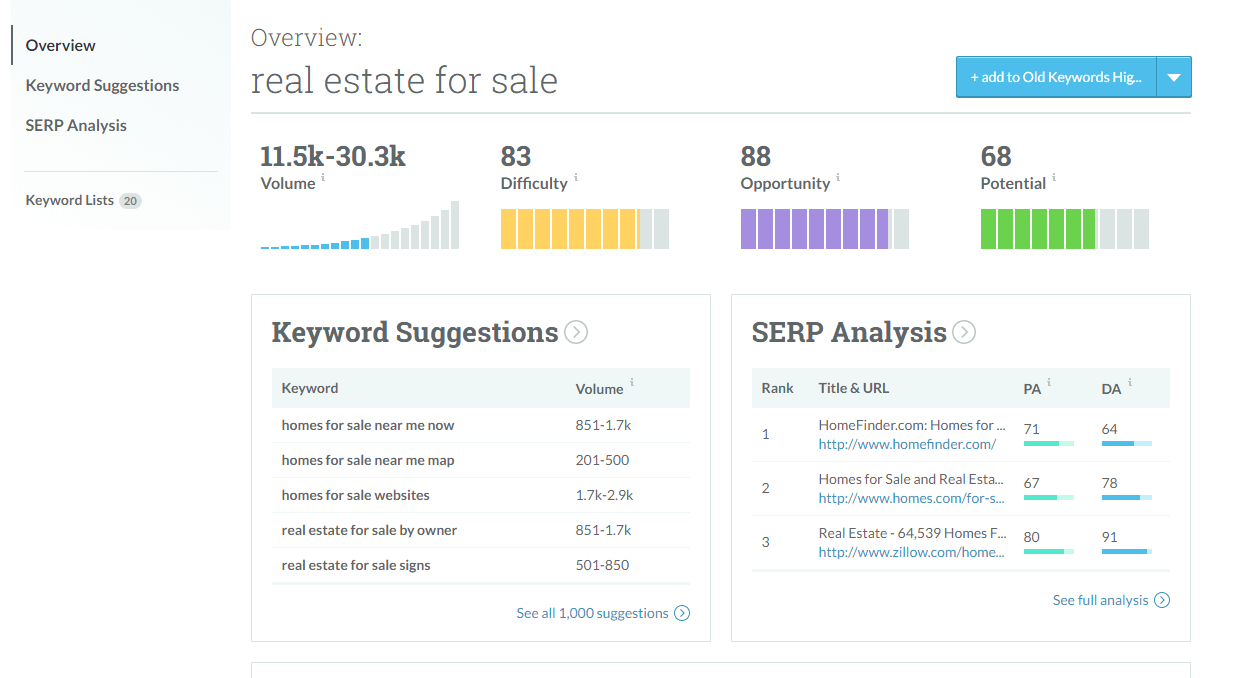 real estate seo keyword research