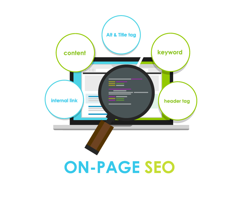 real estate on page optimization